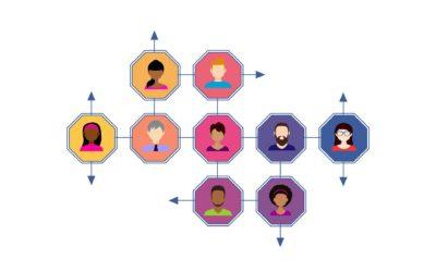 La question des valeurs dans le management d'une organisation